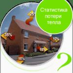 Отправить план для расчёта стоимости on-line